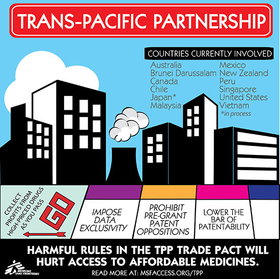 Tpp Trade Deal Will Be Devastating For Access To Affordable